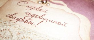 Что можно подарить на годовщину свадьбы друзьям